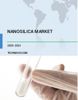 Nanosilica Market by Type, Application, and Geography - Forecast and Analysis 2020-2024
