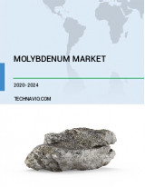 Molybdenum Market by End Product, Application, and Geography - Forecast and Analysis 2020-2024