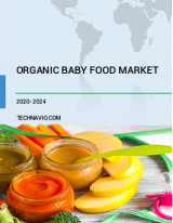 Organic Baby Food Market by Product, Distribution Channel, and Geography - Forecast and Analysis 2020-2024