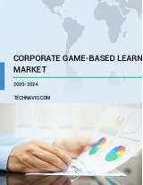 Corporate Game-Based Learning Market by Product and Geography - Forecast and Analysis 2020-2024