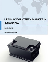 Lead-Acid Battery Market in Indonesia by Type and Application - Forecast and Analysis 2021-2025