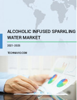 Alcoholic Infused Sparkling Water Market by Distribution Channel and Geography - Forecast and Analysis 2021-2025
