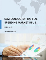 Semiconductor Capital Spending Market in US by Type - Forecast and Analysis 2021-2025
