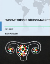 Endometriosis Drugs Market by Product and Geography - Forecast and Analysis 2021-2025