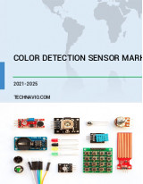 Color Detection Sensor Market by End-user, Type, and Geography - Forecast and Analysis 2021-2025