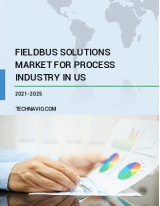 Fieldbus Solutions Market for Process Industry in US by End-user, Protocol, and Solution - Forecast and Analysis 2021-2025