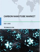 Carbon Nanotube Market by Product, Application, and Geography - Forecast and Analysis 2021-2025