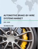 Automotive Brake-by-wire Systems Market by Vehicle Type and Geography - Forecast and Analysis 2021-2025