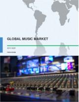 Global Music Market 2017-2021