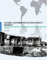 Global Automotive Active Safety Market 2015-2019