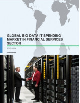 Global Big Data IT Spending in Financial Sector - Market Research 2015-2019