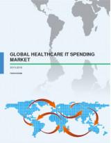 Global Healthcare IT Spending - Market Analysis 2015-2019