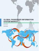 Global Passenger Information System Market 2015-2019