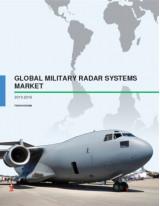 Global Military Radar Systems Market 2015-2019
