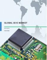 Global 3D IC Market 2015-2019