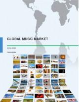 Music Market 2016-2020