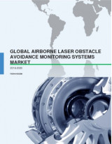 Global Airborne Laser Obstacle Avoidance Monitoring Systems Market 2016-2020