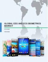 Global EEG and ECG Biometrics Market 2016-2020
