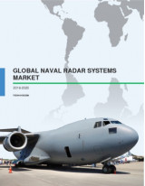 Global Naval Radar Systems Market 2016-2020