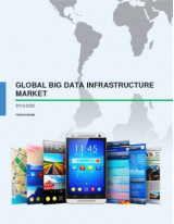 Global Big Data Infrastructure Market 2016-2020