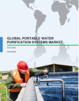 Portable Water Purification Systems Market 2016-2020