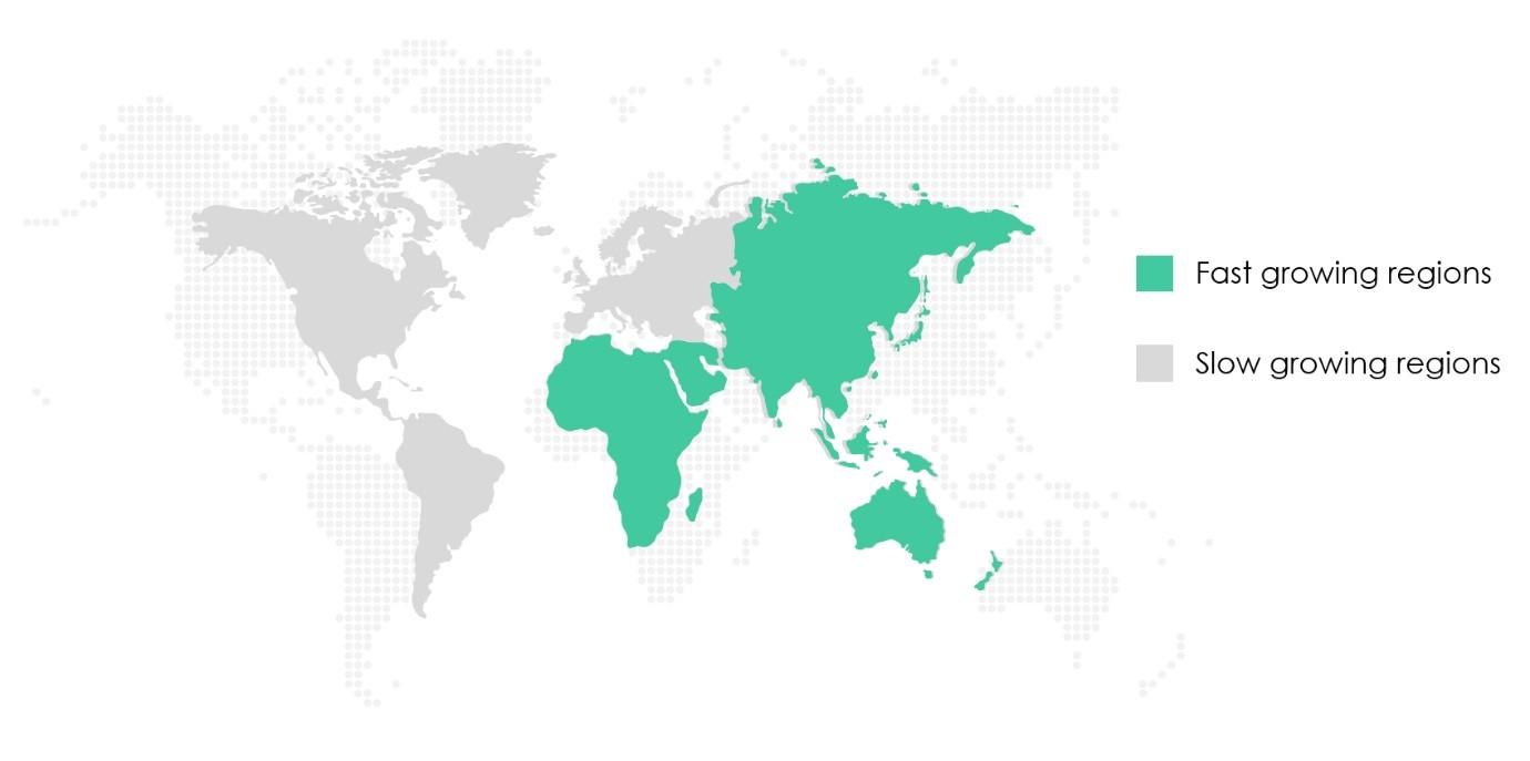 data-center-storage-market-share-by-region