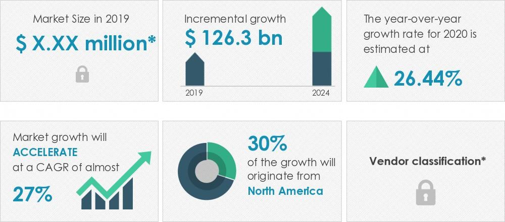 data-center-storage-market-size
