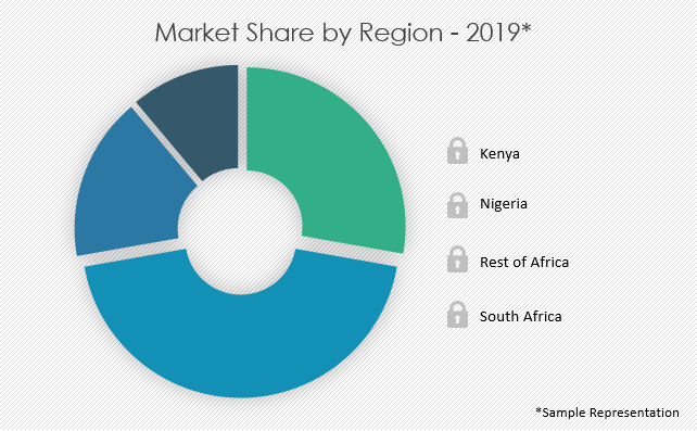 haircare-market-share-by-region