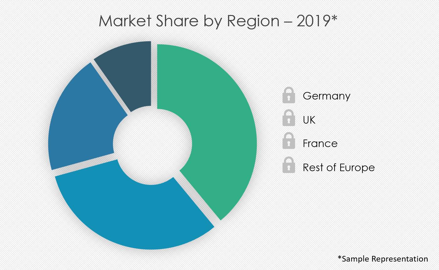 hydrogel-dressing-market-share-by-region