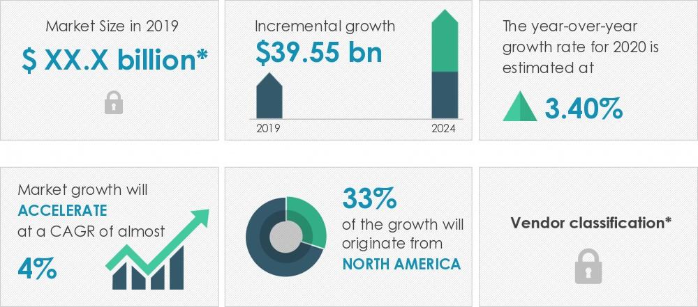rail-logistics-market-size